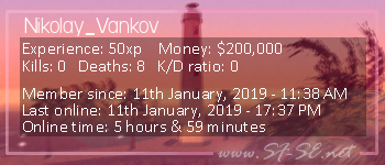 Player statistics userbar for Nikolay_Vankov