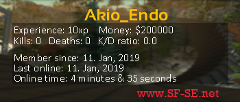 Player statistics userbar for Akio_Endo