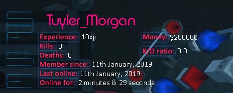 Player statistics userbar for Tuyler_Morgan
