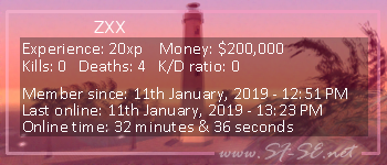 Player statistics userbar for zxx