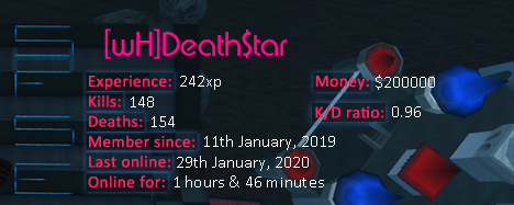 Player statistics userbar for [wH]Death$tar