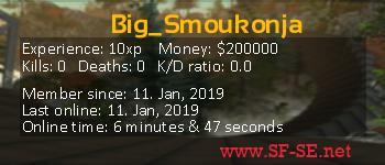Player statistics userbar for Big_Smoukonja