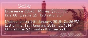 Player statistics userbar for SkeRe