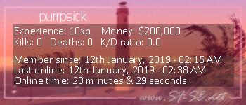 Player statistics userbar for purrpsick