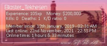Player statistics userbar for Blaster_Tekhesen