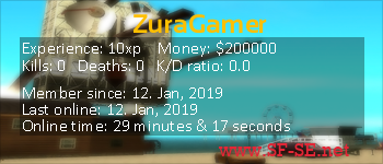 Player statistics userbar for ZuraGamer