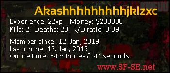 Player statistics userbar for Akashhhhhhhhhjklzxc