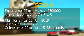 Player statistics userbar for SCULA