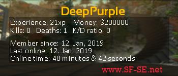 Player statistics userbar for DeepPurple