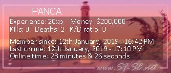 Player statistics userbar for PANCA