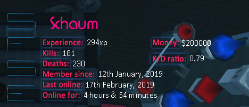 Player statistics userbar for Schaum