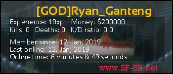 Player statistics userbar for [GOD]Ryan_Ganteng