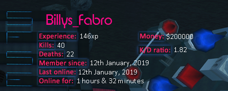 Player statistics userbar for Billys_Fabro