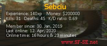 Player statistics userbar for Sebciu