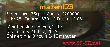 Player statistics userbar for mazen123