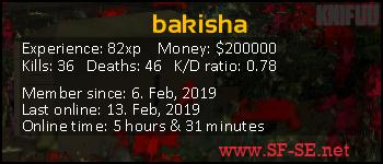 Player statistics userbar for bakisha