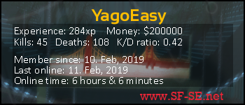 Player statistics userbar for YagoEasy