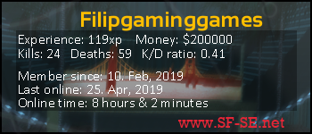 Player statistics userbar for Filipgaminggames