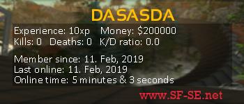 Player statistics userbar for DASASDA