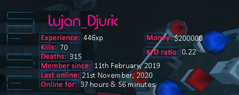 Player statistics userbar for Lujan_Djuric
