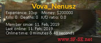 Player statistics userbar for Vova_Nenusz
