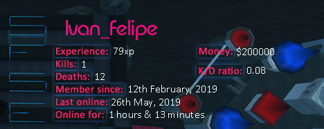Player statistics userbar for Ivan_Felipe
