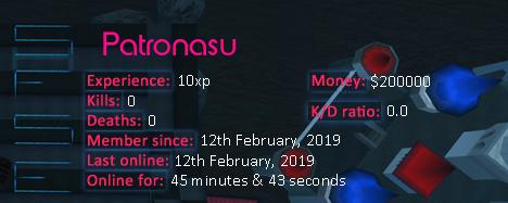 Player statistics userbar for Patronasu