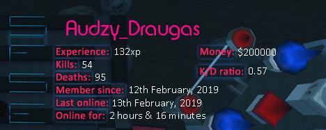 Player statistics userbar for Audzy_Draugas