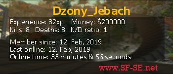 Player statistics userbar for Dzony_Jebach