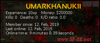 Player statistics userbar for UMARKHANUK11