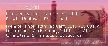 Player statistics userbar for Fox_Kid