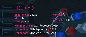 Player statistics userbar for DUKIHD