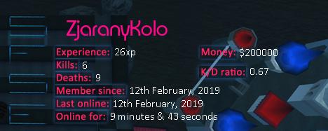 Player statistics userbar for ZjaranyKolo