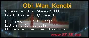 Player statistics userbar for Obi_Wan_Kenobi