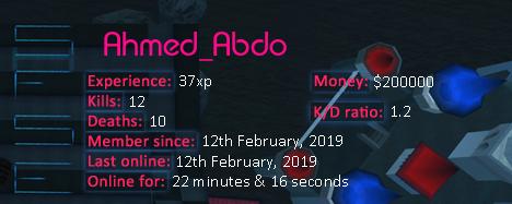 Player statistics userbar for Ahmed_Abdo