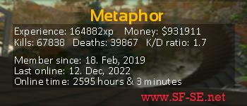 Player statistics userbar for [RoH]Metaphor