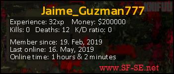 Player statistics userbar for Jaime_Guzman777
