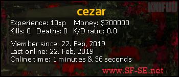 Player statistics userbar for cezar