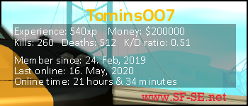Player statistics userbar for Tomins007