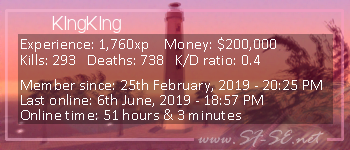 Player statistics userbar for K1ngK1ng