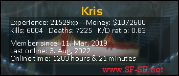 Player statistics userbar for [LT]KrissX