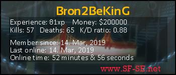 Player statistics userbar for Bron2BeKinG