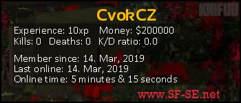 Player statistics userbar for CvokCZ