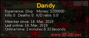Player statistics userbar for Dandy
