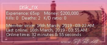 Player statistics userbar for pisk_nx