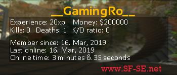 Player statistics userbar for __GamingRo__