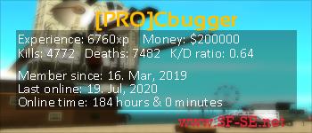 Player statistics userbar for [PRO]Cbugger