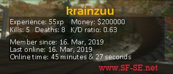 Player statistics userbar for krainzuu