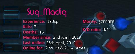 Player statistics userbar for Suq_Madiq