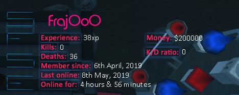 Player statistics userbar for FrajOoO